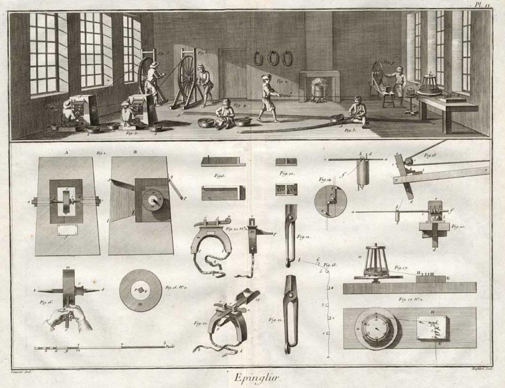 Разделението на труда във фабрика за карфици